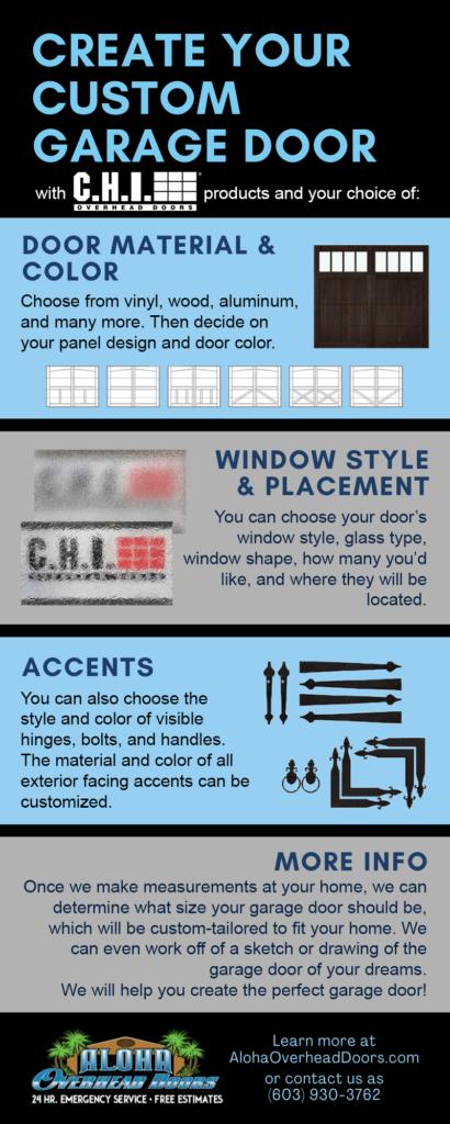 your custom garage door